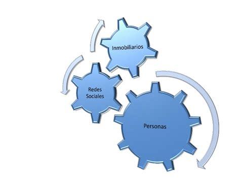 Posicionamiento online para agentes y empresas inmobiliarias