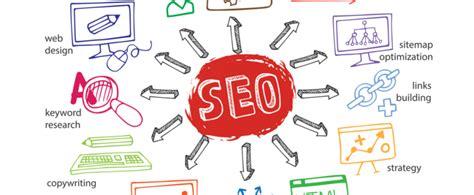 Posicionamiento Orgánico SEO  Search Engine Optimization ...