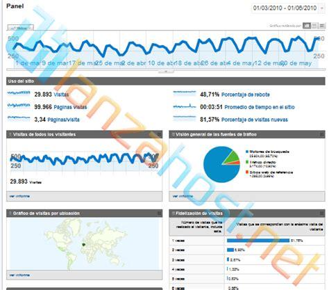Posicionamiento y diseño web en Canarias