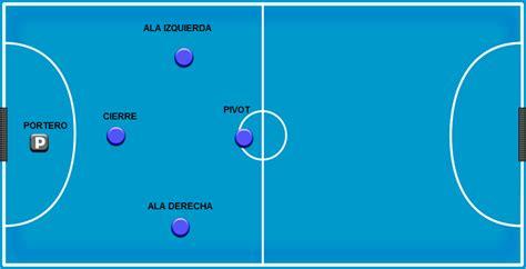 Posiciones de los jugadores de Fútbol Sala | Portero Jugador