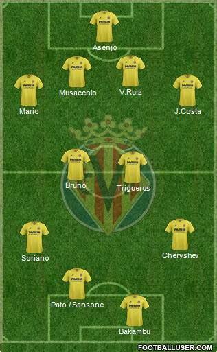 Post oficial Villarreal C.F.
