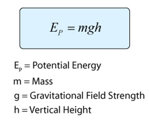 Potential Energy | SPM Physics Form 4/Form 5 Revision Notes