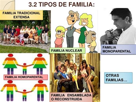 Power point la familia