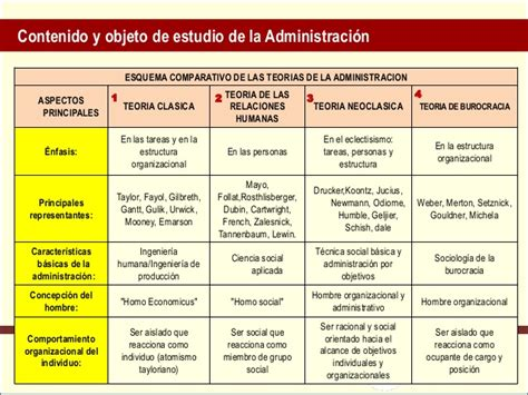 Ppt introducción a la administración semana 1