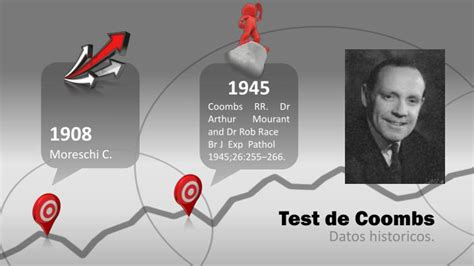 PPT - Test de Coombs Directo PowerPoint Presentation - ID ...