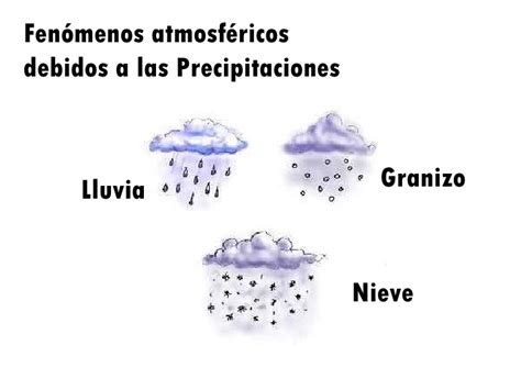 Precipitaciones y otros fenómenos atmosféricos