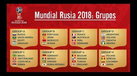 Predicciones Para El Mundial De Rusia 2018   Lesbos
