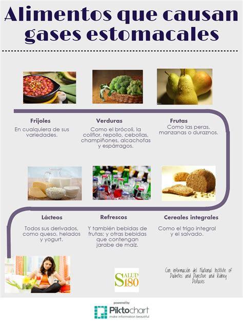 Pregunta del día: Causas de los gases estomacales | Salud180