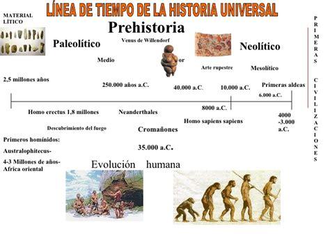 Prehistoria 7º