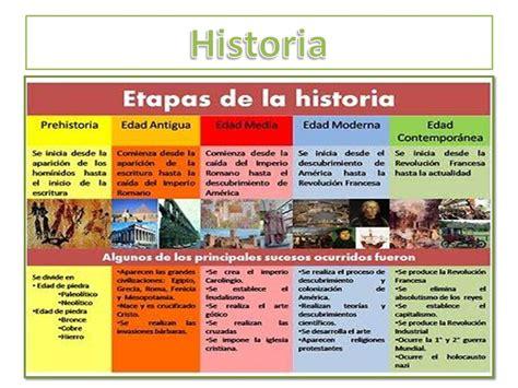 Prehistoria e Historia definiciones y etapas - ppt descargar