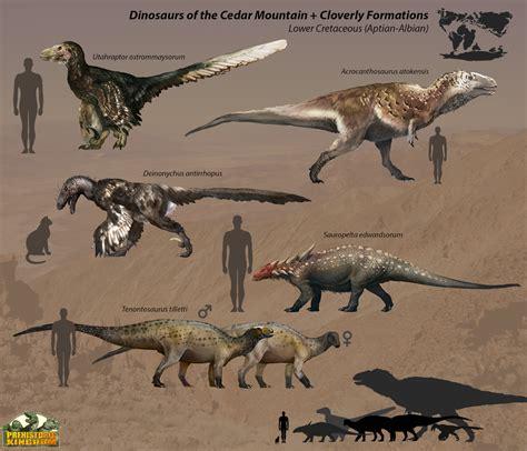 Prehistoric Kingdom   Official Blog for Prehistoric Kingdom