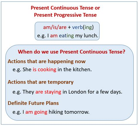 Present Continuous Tense (examples, explanations, videos)