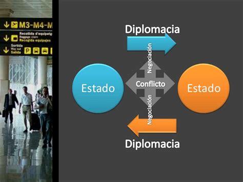 Presentación 6   Diplomacia internacional