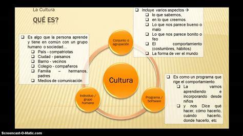 Presentación Concepto Cultura - YouTube