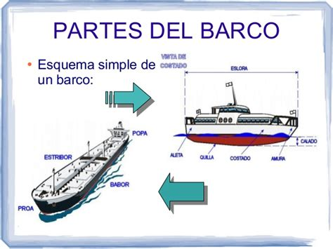 Presentación de BARCOS
