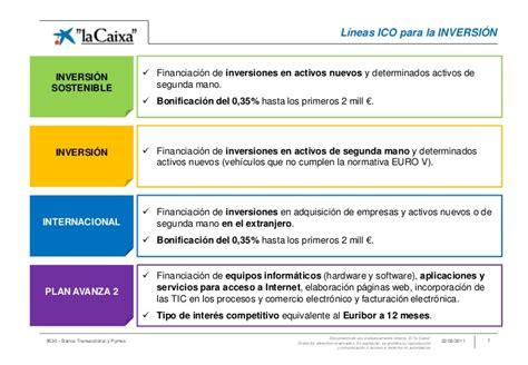 Presentación de LA CAIXA Jornada sobre el ICO Cámara de ...