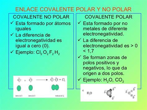 Presentación enlace quimico