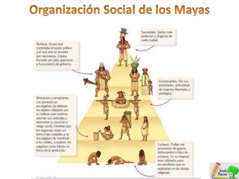 Presentación orgnización social maya