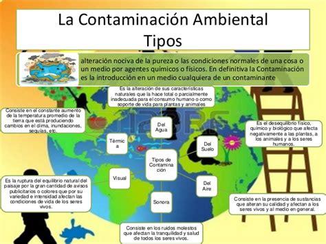 Presentacion recursos naturales y contaminacion ambiental