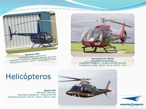 Presentación Servicios Aviación & Negocio