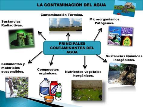 Presentación sobre la contaminación del agua y el aire.