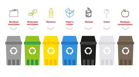 Presentan un arcoíris de reciclaje: siete colores para ...