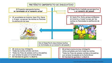 Pretérito Imperfecto de Indicativo  Cursos de español para ...