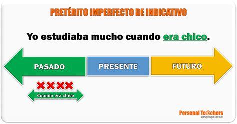 Pretérito Imperfecto de Indicativo  Esquema  | Profesor ...