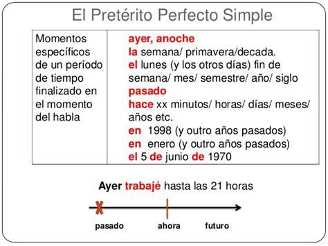 Pretérito perfecto simples y pretérito perfecto compuesto