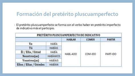 Pretérito pluscuamperfecto en español