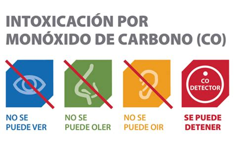 Prevención de intoxicaciones por monóxido de carbono  CO ...