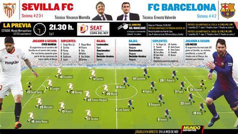 Previa del Sevilla   Barcelona de final de Copa del Rey