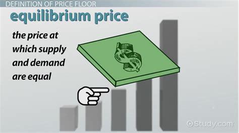 Price Floor in Economics: Definition & Examples - Video ...