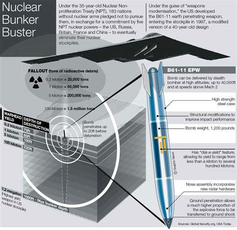 Prima della bomba al neutrone in Yemen ci sono altre ...