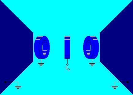 Primer Problema Simétrico Rotacional.