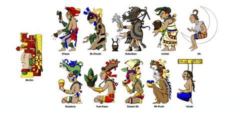 Principales costumbres y tradiciones de la cultura Maya