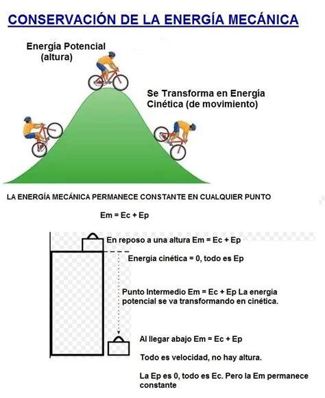 Principio de Conservación de la Energía Aprende Fácil.