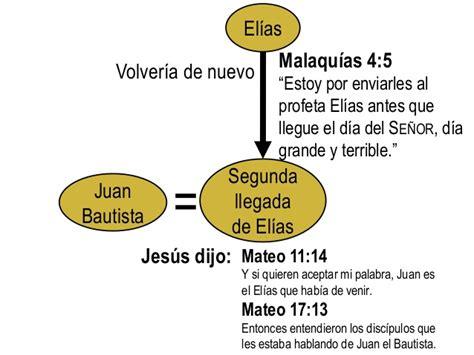 Principio Divino capitulo 4 La llegada del Mesías