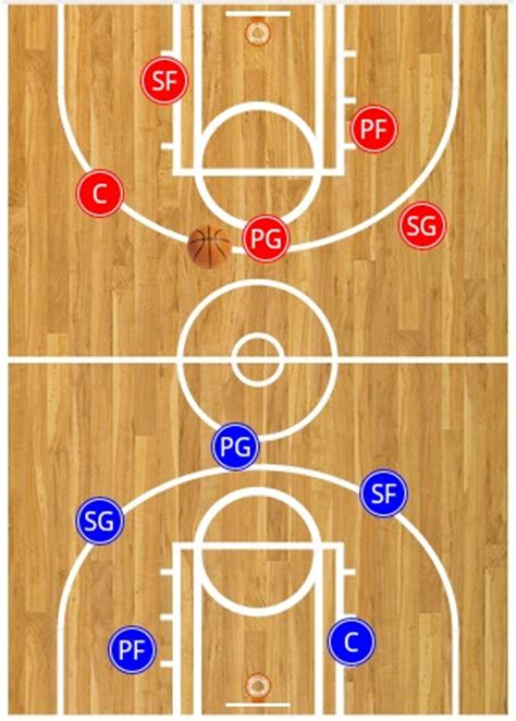 Printable Basketball Court Diagram Printable Sudoku ...