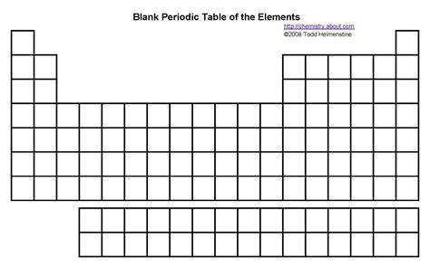 Printable Periodic Tables (PDF) | Homeschool | How to ...