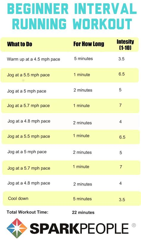 Printable Weight Lifting Workouts | Search Results ...