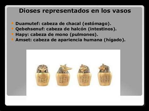 Proceso de Momificación en el Antiguo Egipto