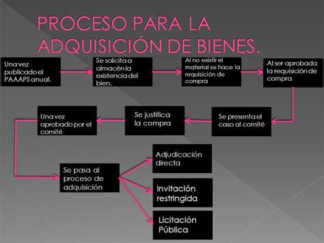 PROCESO PARA LA ADQUISICIÓN, ARRENDAMIENTO Y PRESTACIONES ...