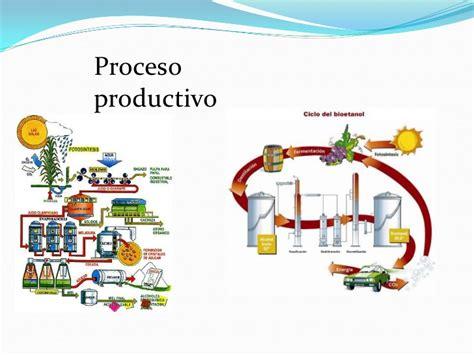 Proceso productivos y artesanales