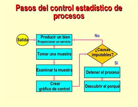 Procesos Ramajudicial Gov Co | Autos Post