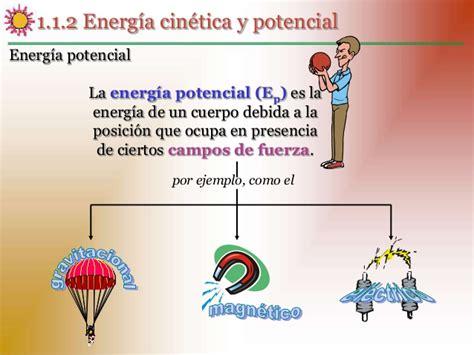 Programa de Quimica III   UNAM. Contenido 1.1 Energia ...