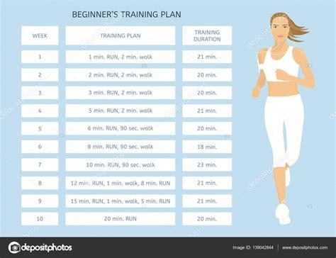 Programa de treinamento para iniciantes. Plano de treino ...