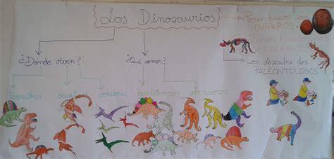 Programa Infancia » Los dinosaurios llegan al CEIP Esteban ...