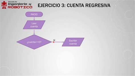 Programación básica #5 - Diagramas de Flujo Ejercicios ...