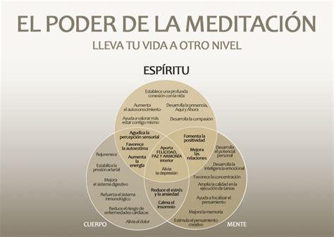 Programas online   Úrsula Calvo Center